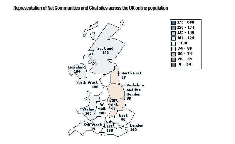 Experian-net-communities